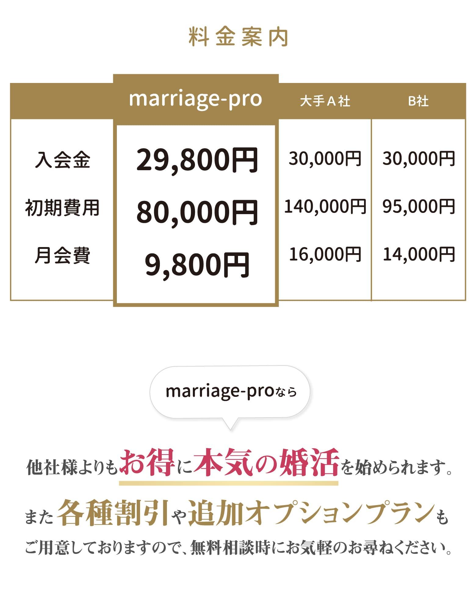 price-pc